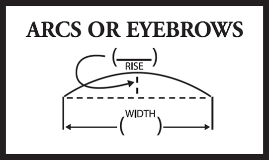 Arc/Eyebrow Moulding